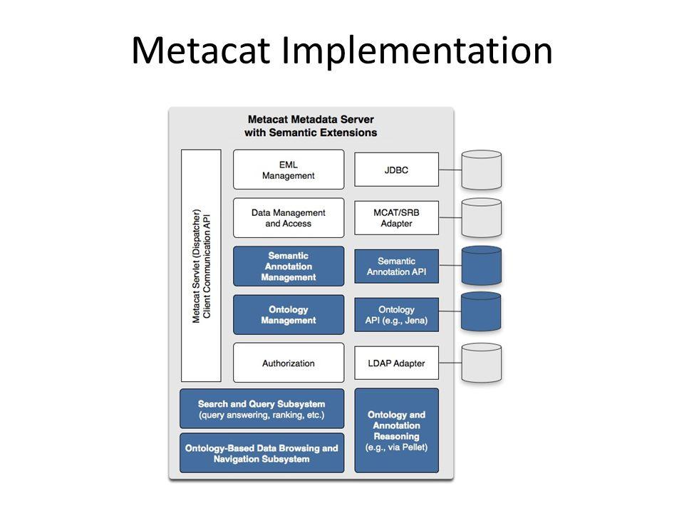 Metacat Implementation