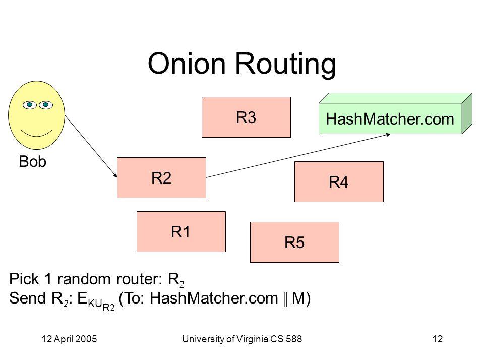 12 April 2005University of Virginia CS 58812 Onion Routing R5 R4 R3 R2 R1 Bob HashMatcher.com Pick 1 random router: R 2 Send R 2 : E KU R 2 (To: HashMatcher.com    M)