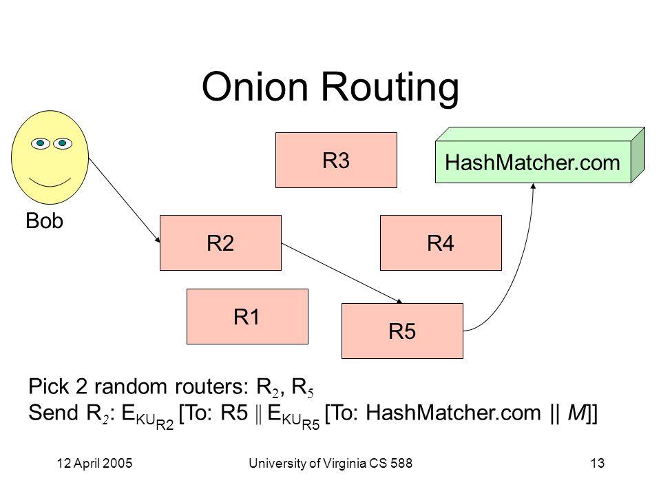 12 April 2005University of Virginia CS 58813 Onion Routing R5 R4 R3 R2 R1 Bob HashMatcher.com Pick 2 random routers: R 2, R 5 Send R 2 : E KU R2 [To: R5    E KU R5 [To: HashMatcher.com    M]]