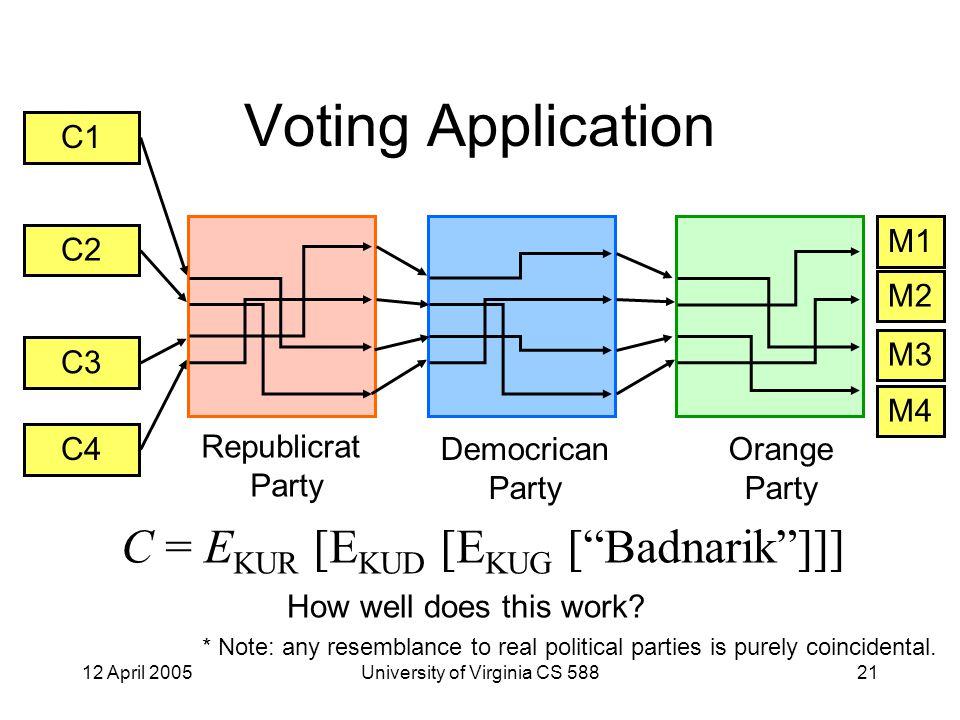 12 April 2005University of Virginia CS 58821 Voting Application C1 C2 C3 C4 M1 M2 M3 M4 Republicrat Party Democrican Party Orange Party C = E KUR [E KUD [E KUG [ Badnarik ]]] How well does this work.