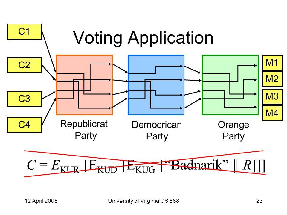 12 April 2005University of Virginia CS 58823 Voting Application C1 C2 C3 C4 M1 M2 M3 M4 Republicrat Party Democrican Party Orange Party C = E KUR [E KUD [E KUG [ Badnarik    R]]]