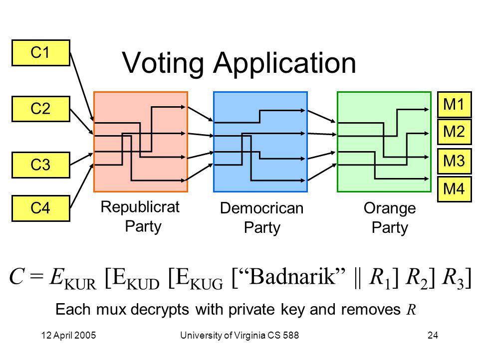 12 April 2005University of Virginia CS 58824 Voting Application C1 C2 C3 C4 M1 M2 M3 M4 Republicrat Party Democrican Party Orange Party C = E KUR [E KUD [E KUG [ Badnarik    R 1 ] R 2 ] R 3 ] Each mux decrypts with private key and removes R