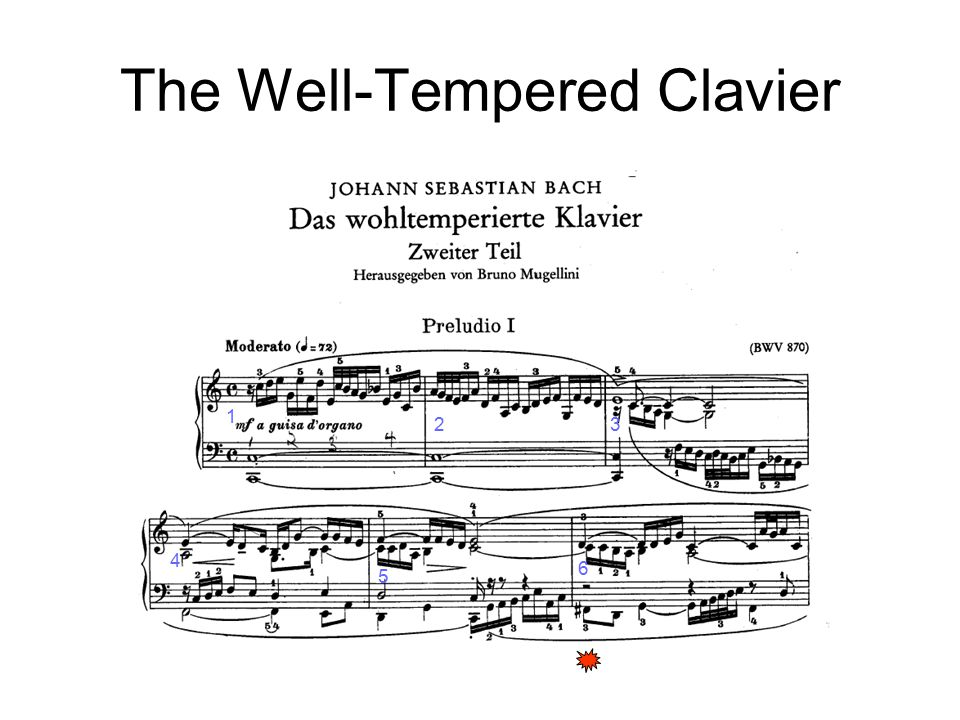 The Well-Tempered Clavier 1 23 4 5 6