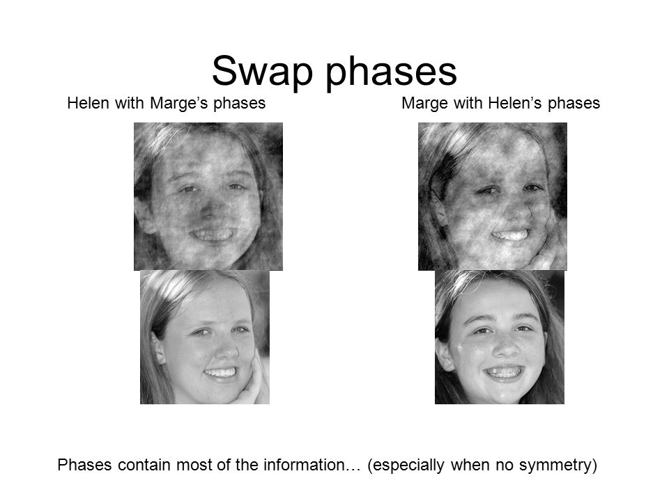 Swap phases Helen with Marge's phasesMarge with Helen's phases Phases contain most of the information… (especially when no symmetry)