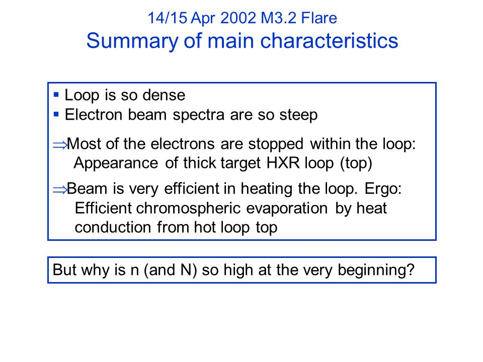 14/15 Apr 2002 M3.2 Flare Summary of main characteristics  Loop is so dense  Electron beam spectra are so steep  Most of the electrons are stopped within the loop: Appearance of thick target HXR loop (top)  Beam is very efficient in heating the loop.