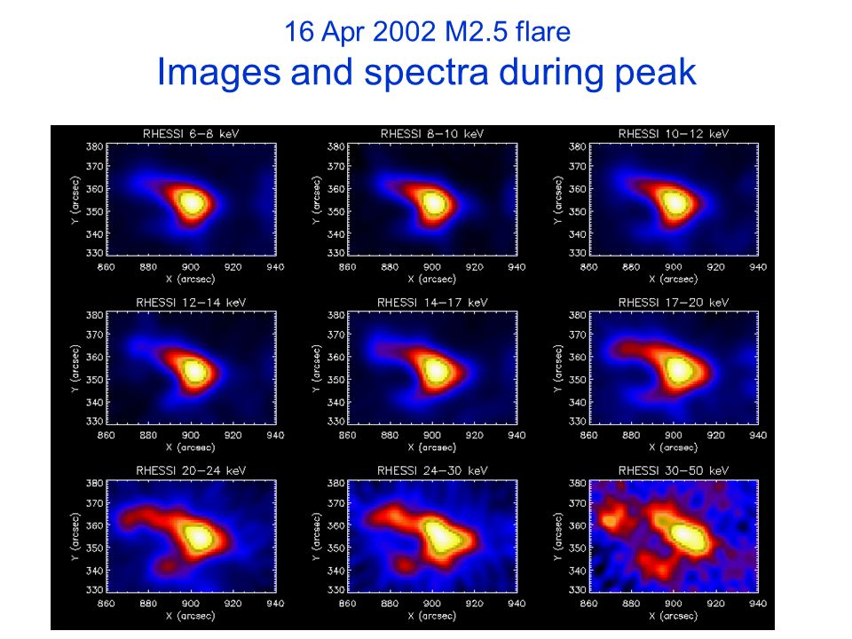 16 Apr 2002 M2.5 flare Images and spectra during peak