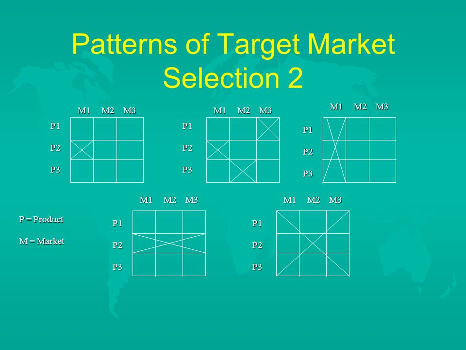 Patterns of Target Market Selection 2 M1 M2 M3 P1P2P3P1P2P3 P1P2P3 P1P2P3P1P2P3 P = Product M = Market