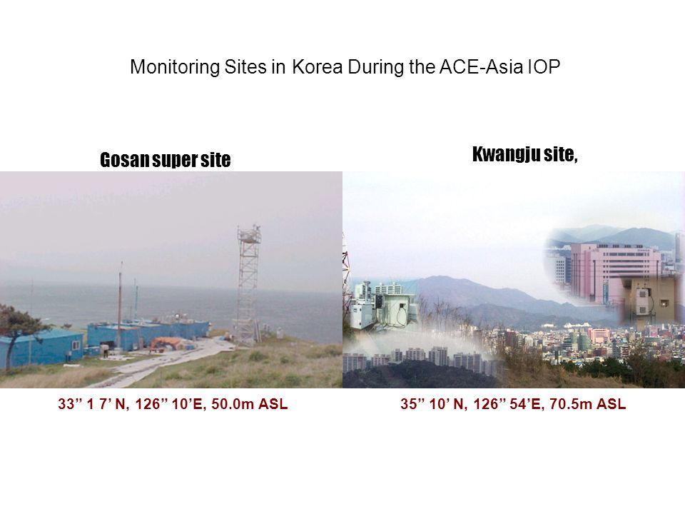 Monitoring Sites in Korea During the ACE-Asia IOP Gosan super site Kwangju site, 33'' 1 7' N, 126'' 10'E, 50.0m ASL35'' 10' N, 126'' 54'E, 70.5m ASL
