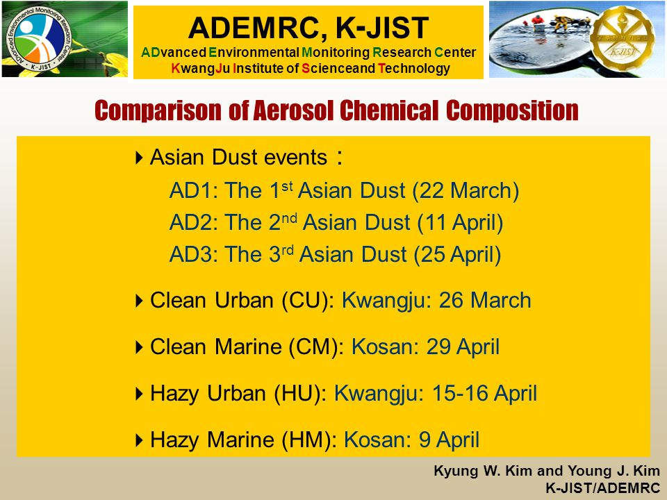 ADEMRC, K - JIST ADvanced Environmental Monitoring Research Center KwangJu Institute of Scienceand Technology Comparison of Aerosol Chemical Composition Kyung W.