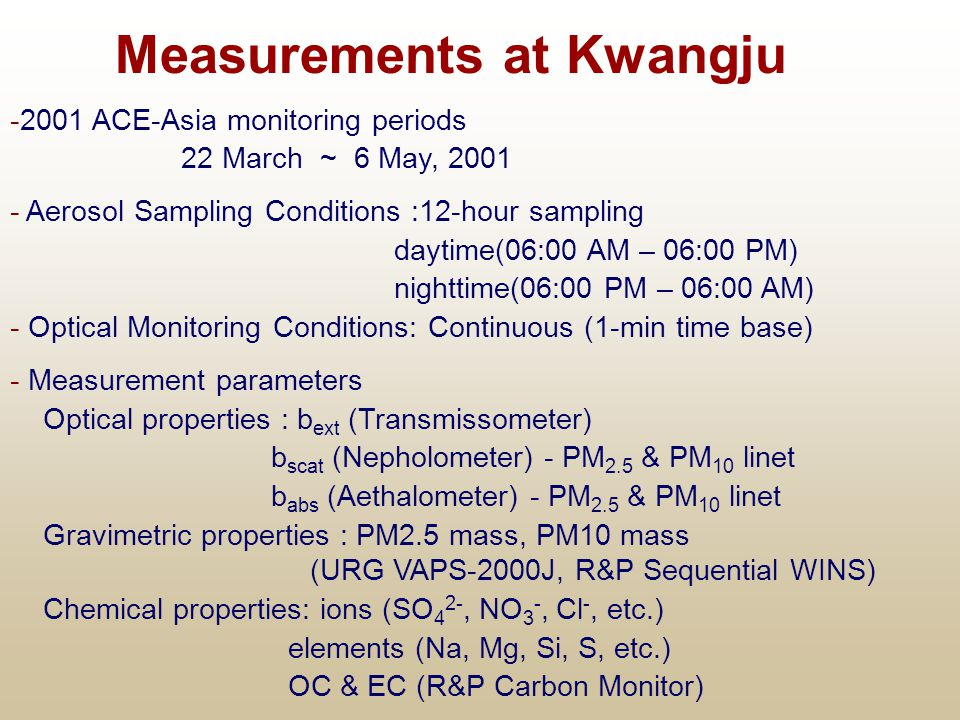 -2001 ACE-Asia monitoring periods 22 March ~ 6 May, 2001 - Aerosol Sampling Conditions :12-hour sampling daytime(06:00 AM – 06:00 PM) nighttime(06:00 PM – 06:00 AM) - Optical Monitoring Conditions: Continuous (1-min time base) - Measurement parameters Optical properties : b ext (Transmissometer) b scat (Nepholometer) - PM 2.5 & PM 10 linet b abs (Aethalometer) - PM 2.5 & PM 10 linet Gravimetric properties : PM2.5 mass, PM10 mass (URG VAPS-2000J, R&P Sequential WINS) Chemical properties: ions (SO 4 2-, NO 3 -, Cl -, etc.) elements (Na, Mg, Si, S, etc.) OC & EC (R&P Carbon Monitor) Measurements at Kwangju