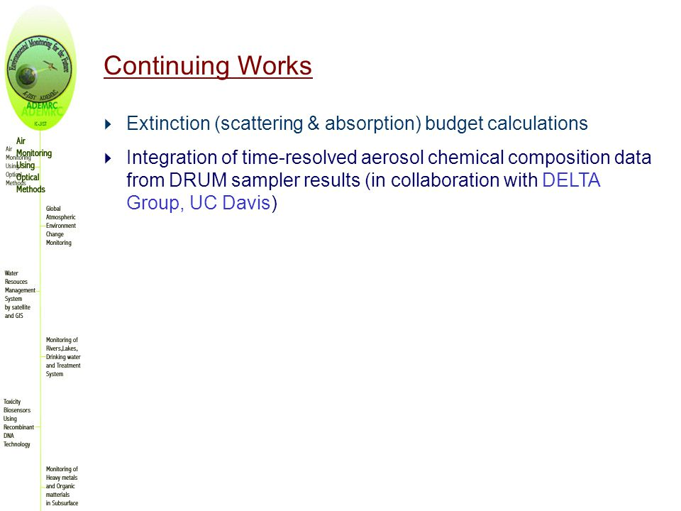  Extinction (scattering & absorption) budget calculations  Integration of time-resolved aerosol chemical composition data from DRUM sampler results (in collaboration with DELTA Group, UC Davis) Continuing Works