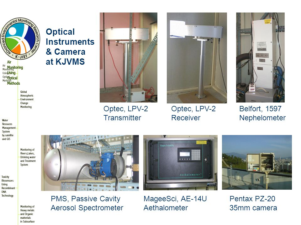 Optical Instruments & Camera at KJVMS Optec, LPV-2 Transmitter Optec, LPV-2 Receiver Belfort, 1597 Nephelometer MageeSci, AE-14U Aethalometer Pentax PZ-20 35mm camera PMS, Passive Cavity Aerosol Spectrometer