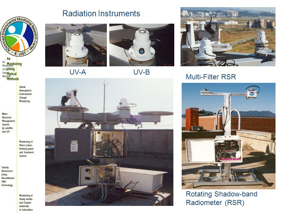 Radiation Instruments UV-A UV-B Rotating Shadow-band Radiometer (RSR) Multi-Filter RSR