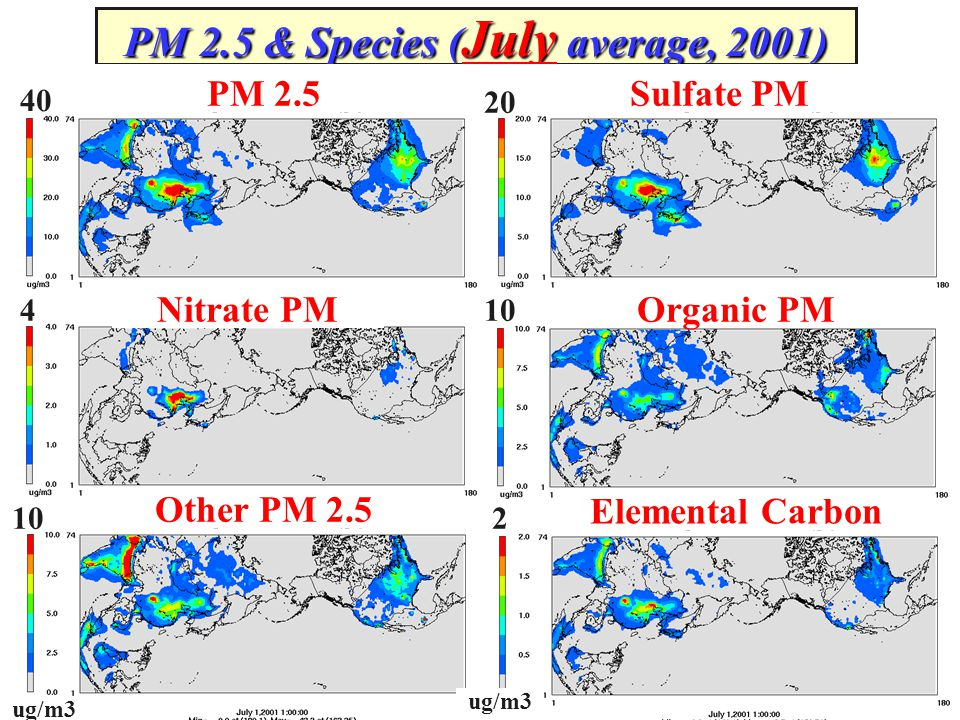 PM 2.5 & Species ( July average, 2001) SO 2 Emissions ug/m3 40 4 10 20 10 2 ug/m3 PM 2.5Sulfate PM Nitrate PMOrganic PM Other PM 2.5 Elemental Carbon
