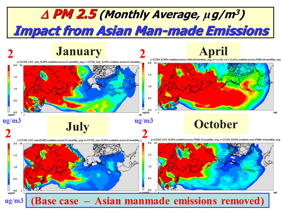  PM 2.5 (Monthly Average, µ g/m 3 ) Impact from Asian Man-made Emissions  PM 2.5 (Monthly Average, µ g/m 3 ) Impact from Asian Man-made Emissions 22 ug/m3 2 2 JanuaryApril July October (Base case – Asian manmade emissions removed) ug/m3