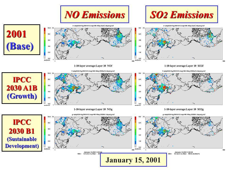 2001 (Base) IPCC 2030 A1B (Growth) IPCC 2030 B1 (Sustainable Development) NO Emissions SO 2 Emissions January 15, 2001