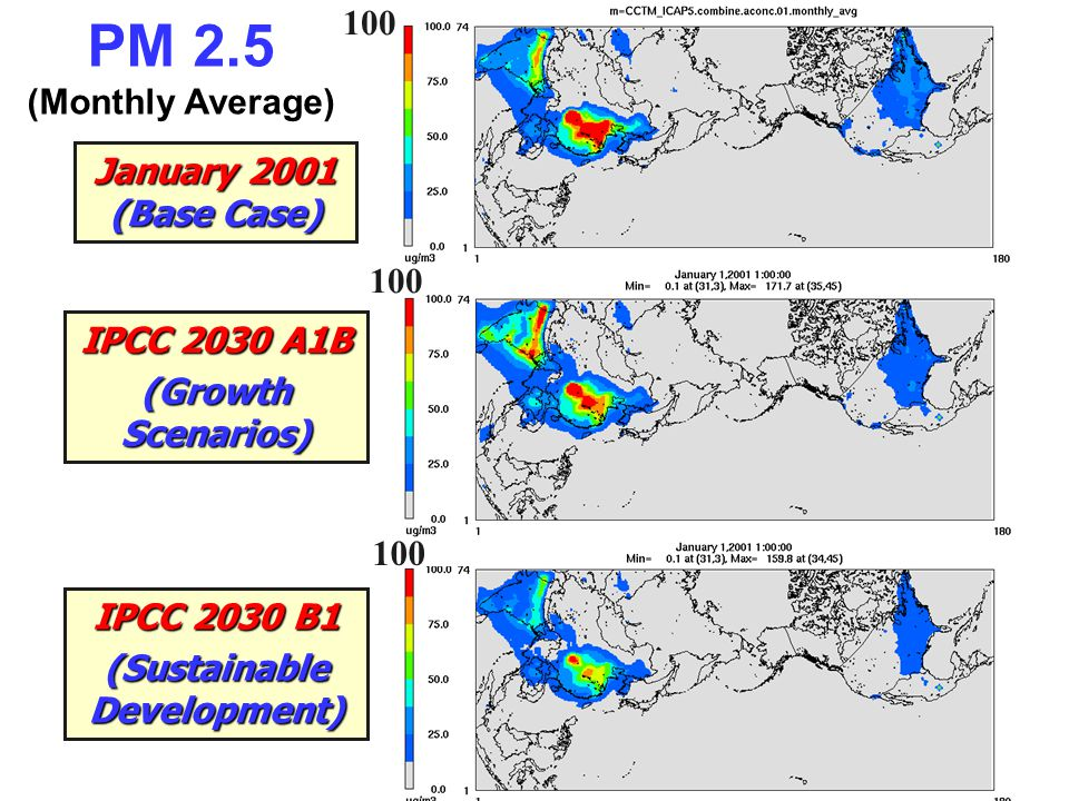January 2001 (Base Case) IPCC 2030 A1B (Growth Scenarios) IPCC 2030 B1 (Sustainable Development) PM 2.5 (Monthly Average) 100