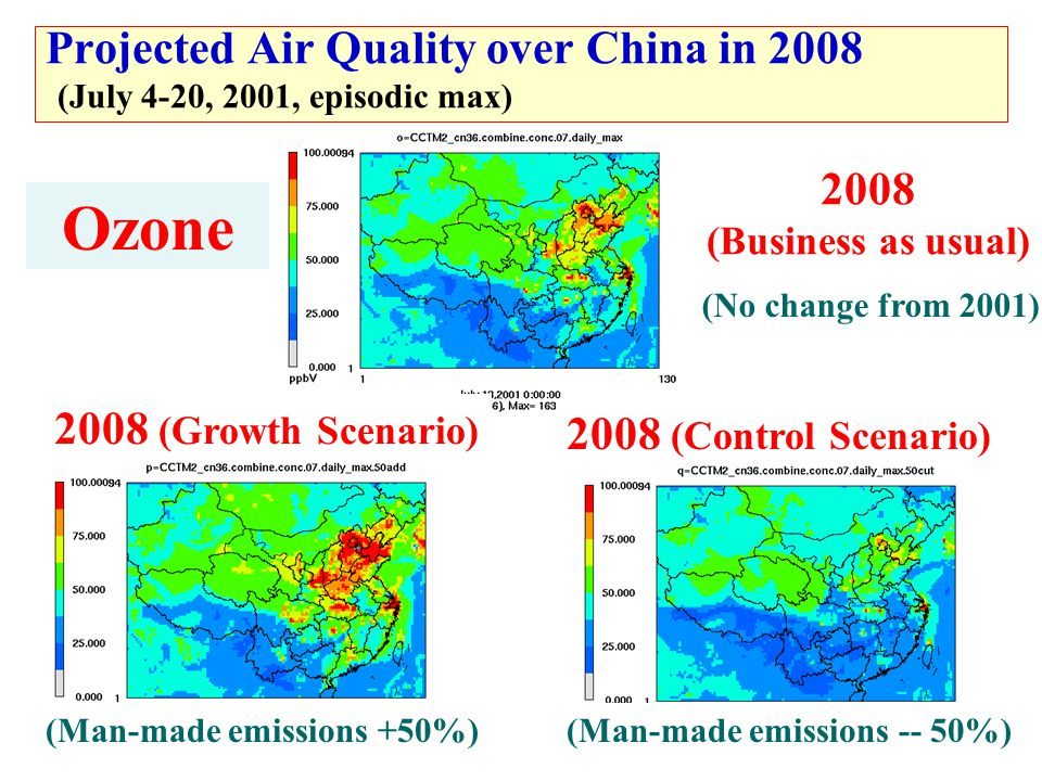 2008 (Business as usual) Projected Air Quality over China in 2008 (July 4-20, 2001, episodic max) 2008 (Growth Scenario) 2008 (Control Scenario) Ozone (Man-made emissions -- 50%)(Man-made emissions +50%) (No change from 2001)