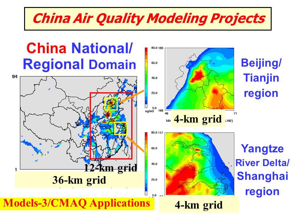 China National/ Regional Domain 36-km grid 12-km grid Yangtze River Delta/ Shanghai region 4-km grid Beijing/ Tianjin region 4-km grid China Air Quality Modeling Projects Models-3/CMAQ Applications