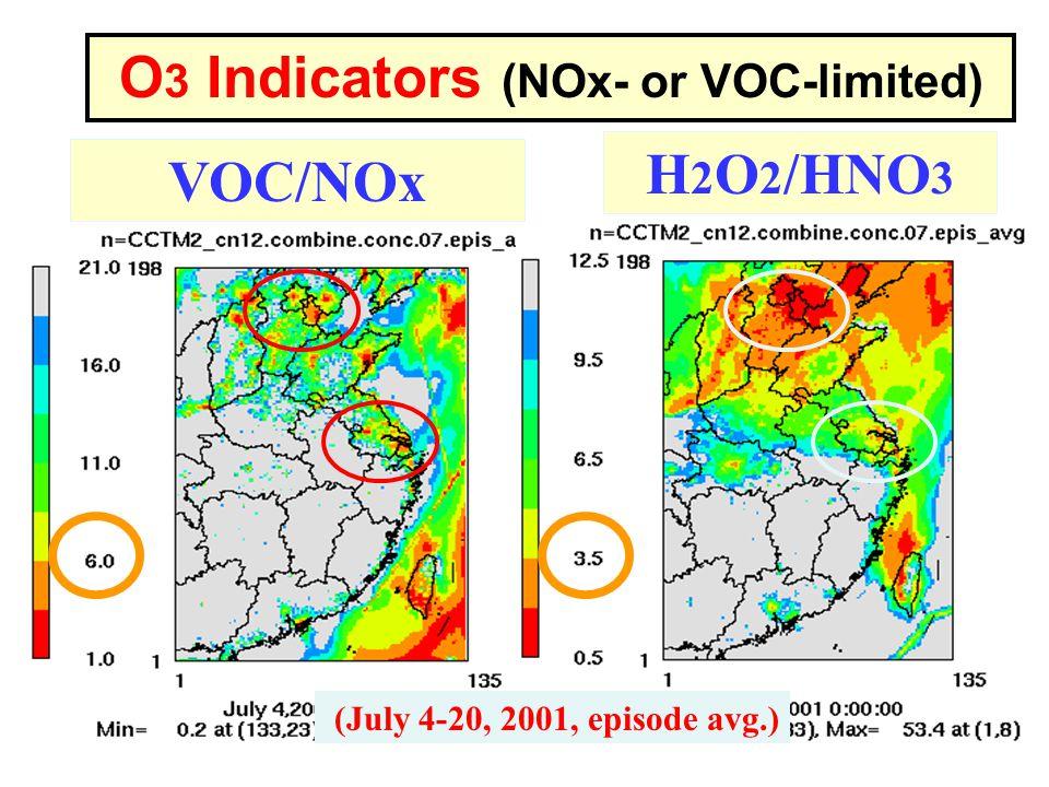 O 3 Indicators (NOx- or VOC-limited) VOC/NOx H 2 O 2 /HNO 3 (July 4-20, 2001, episode avg.)