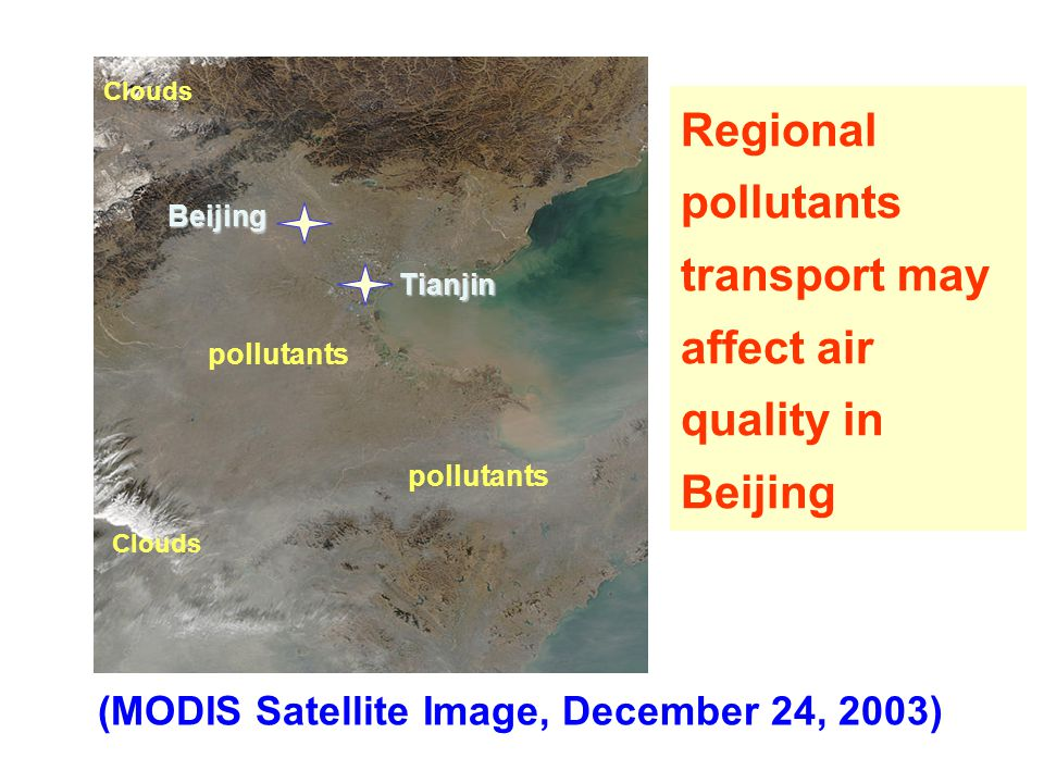 Regional pollutants transport may affect air quality in Beijing Beijing Tianjin pollutants Clouds pollutants (MODIS Satellite Image, December 24, 2003)