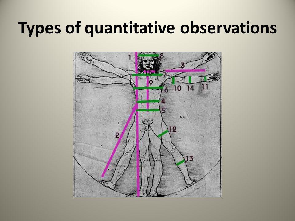 Types of quantitative observations