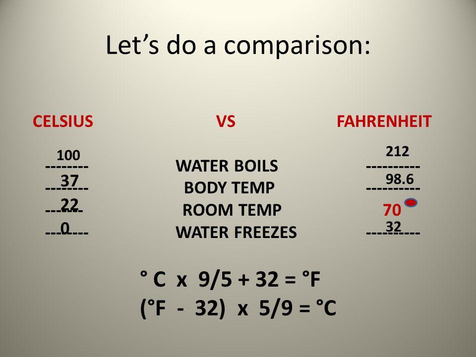 Let's do a comparison: CELSIUS VS FAHRENHEIT --------WATER BOILS ---------- -------- BODY TEMP ---------- ------- ROOM TEMP 70 --------WATER FREEZES--