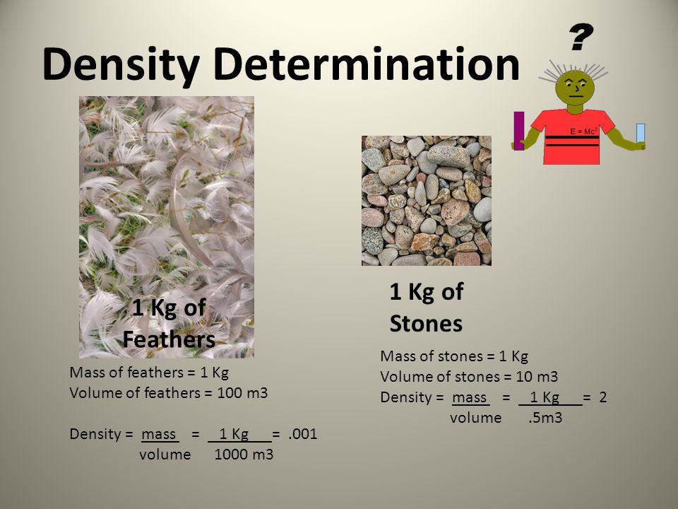Density Determination 1 Kg of Feathers 1 Kg of Stones Mass of feathers = 1 Kg Volume of feathers = 100 m3 Density = mass = 1 Kg =.001 volume 1000 m3 M
