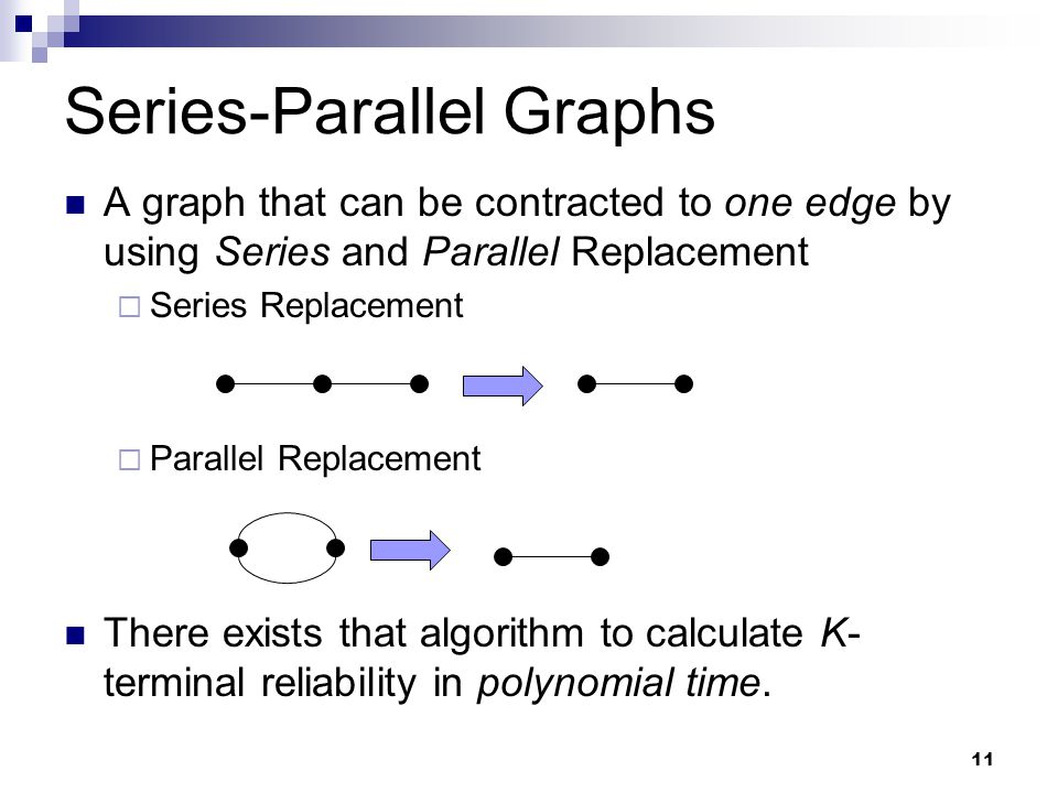 11 Series-Parallel Graphs A graph that can be contracted to one edge by using Series and Parallel Replacement  Series Replacement  Parallel Replacement There exists that algorithm to calculate K- terminal reliability in polynomial time.
