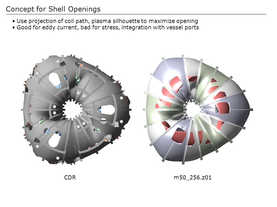 CDR m50_256.z01 Concept for Shell Openings Use projection of coil path, plasma silhouette to maximize opening Good for eddy current, bad for stress, integration with vessel ports