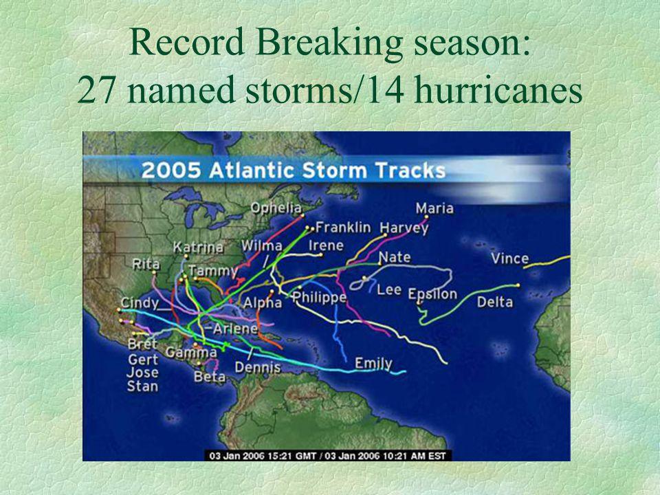 Hurricanes Katrina and Rita battered Gulf coast states