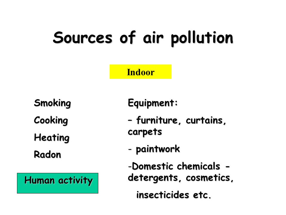 Sources of air pollution Indoor SmokingCookingHeatingRadonEquipment: – furniture, curtains, carpets - paintwork -Domestic chemicals - detergents, cosmetics, insecticides etc.
