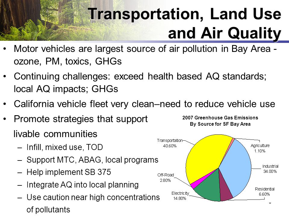 3 Transportation, Land Use and Air Quality Motor vehicles are largest source of air pollution in Bay Area - ozone, PM, toxics, GHGs Continuing challenges: exceed health based AQ standards; local AQ impacts; GHGs California vehicle fleet very clean–need to reduce vehicle use Promote strategies that support livable communities –Infill, mixed use, TOD –Support MTC, ABAG, local programs –Help implement SB 375 –Integrate AQ into local planning –Use caution near high concentrations of pollutants 2007 Greenhouse Gas Emissions By Source for SF Bay Area