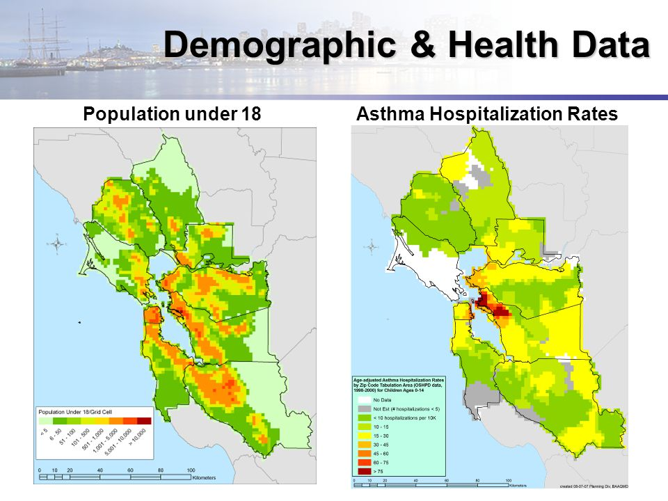 7 Population under 18 Demographic & Health Data Asthma Hospitalization Rates