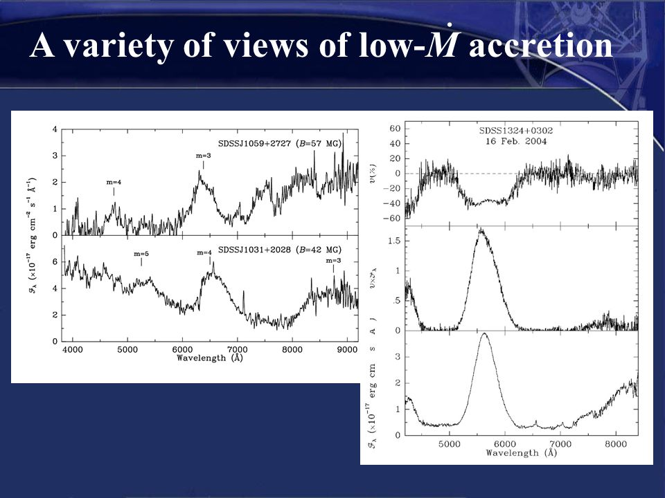 A variety of views of low-M accretion –.