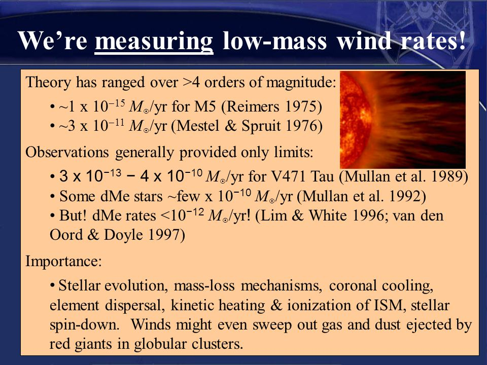We're measuring low-mass wind rates! Theory has ranged over >4 orders of magnitude: ~1 x 10  15 M  /yr for M5 (Reimers 1975) ~3 x 10  11 M  /yr (M