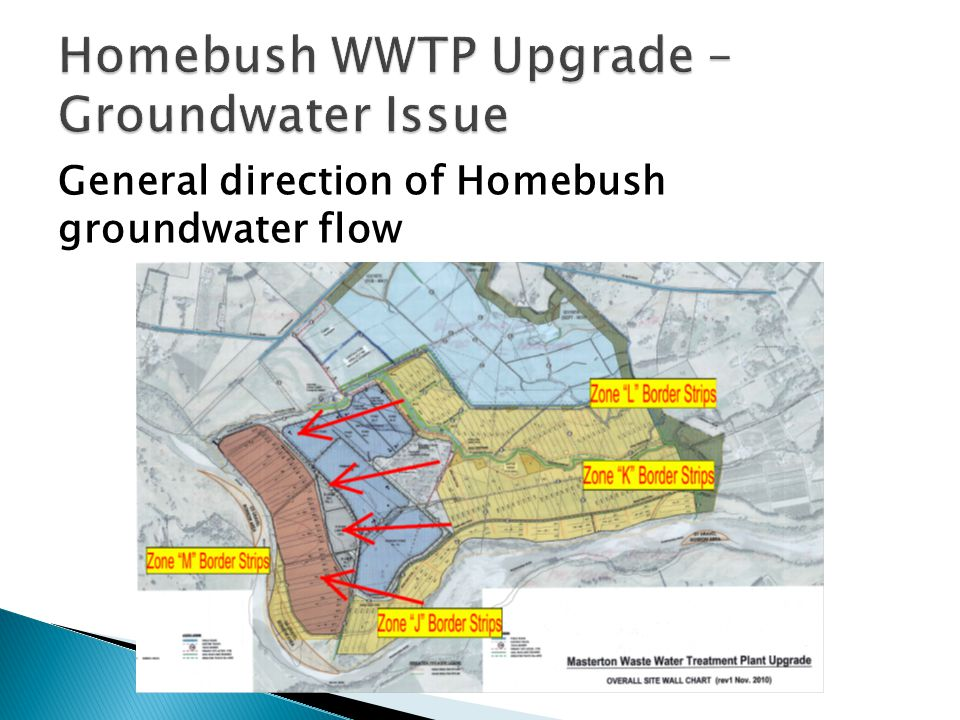 General direction of Homebush groundwater flow