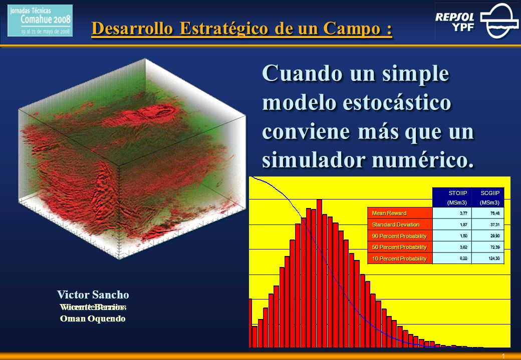 A FIELD DEVELOPMENT STRATEGY: WHEN A SIMPLE STOCHASTIC MODEL SURPASSES NUMERICAL SIMULATION A FIELD DEVELOPMENT STRATEGY: WHEN A SIMPLE STOCHASTIC MODEL SURPASSES NUMERICAL SIMULATION 1 Cuando un simple modelo estocástico conviene más que un simulador numérico.