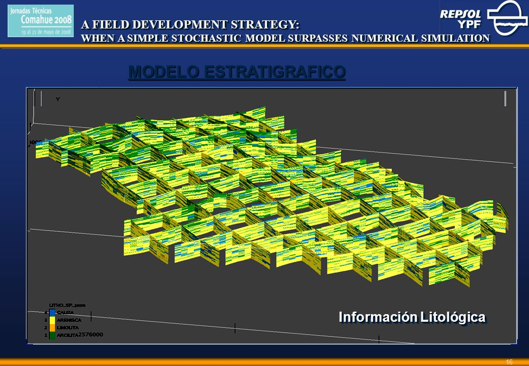 A FIELD DEVELOPMENT STRATEGY: WHEN A SIMPLE STOCHASTIC MODEL SURPASSES NUMERICAL SIMULATION A FIELD DEVELOPMENT STRATEGY: WHEN A SIMPLE STOCHASTIC MODEL SURPASSES NUMERICAL SIMULATION 16 MODELO ESTRATIGRAFICO Informacion SP Informacion Porosidad Información Litológica