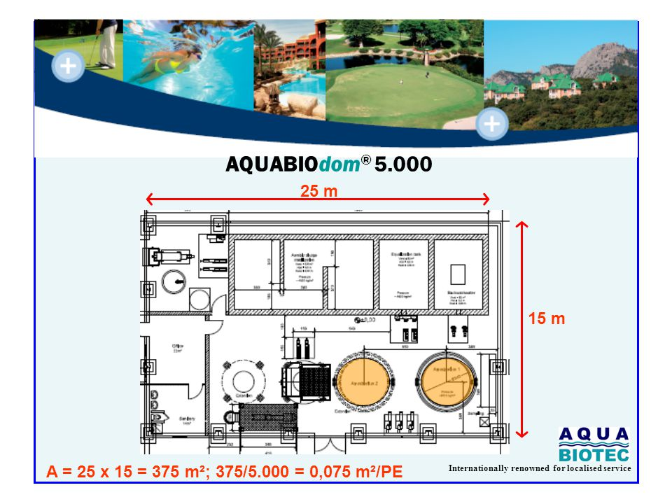 Internationally renowned for localised service 25 m 15 m A = 25 x 15 = 375 m²; 375/5.000 = 0,075 m²/PE AQUABIOdom ® 5.000