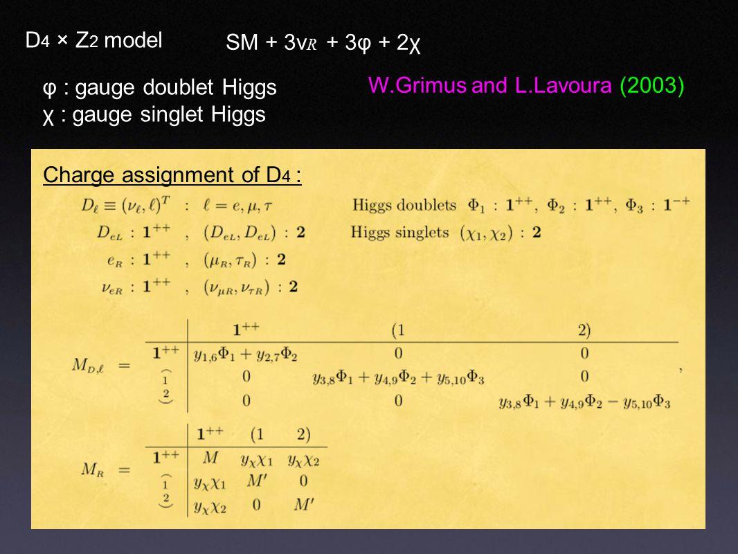 D 4 × Z 2 model SM + 3ν R + 3φ + 2χ φ : gauge doublet Higgs χ : gauge singlet Higgs W.Grimus and L.Lavoura (2003) Charge assignment of D 4 :