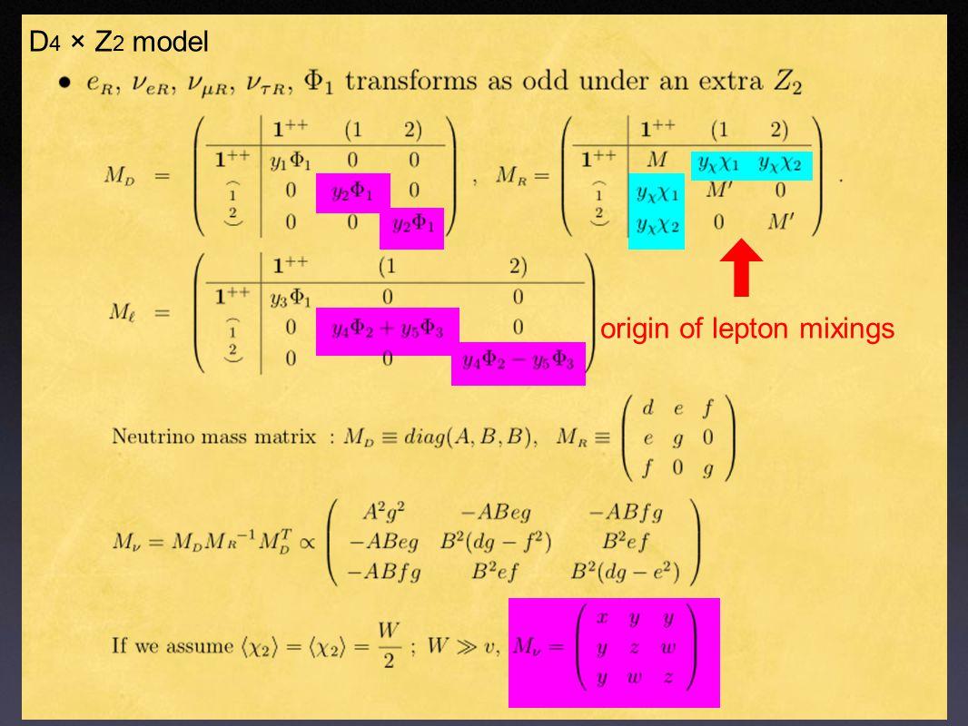 D 4 × Z 2 model origin of lepton mixings