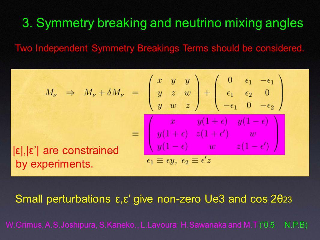 |ε|,|ε'| are constrained by experiments.