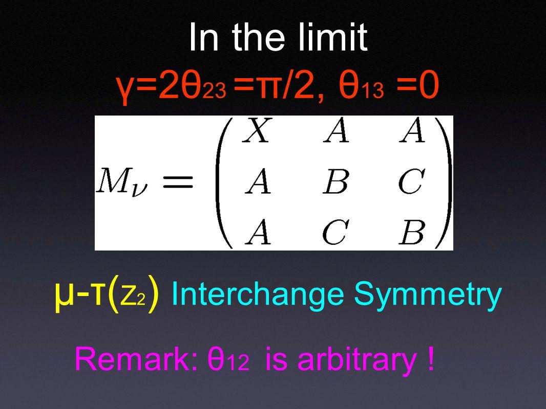 In the limit γ=2θ 23 =π/2, θ 13 =0 μ-τ( Z 2 ) Interchange Symmetry Remark: θ 12 is arbitrary !