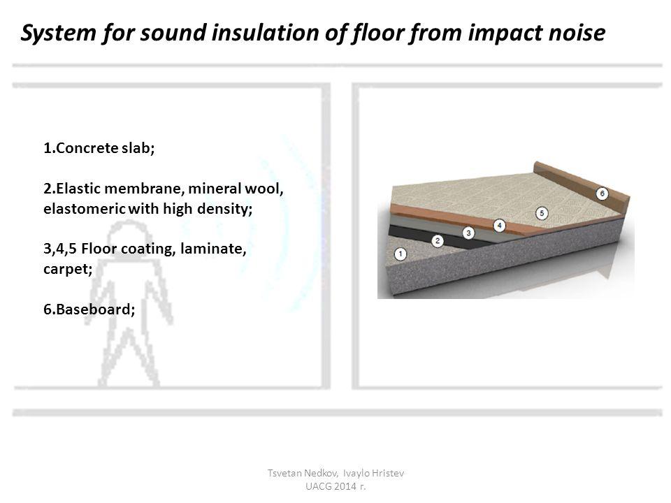 System for sound insulation of floor from impact noise 1.Concrete slab; 2.Elastic membrane, mineral wool, elastomeric with high density; 3,4,5 Floor coating, laminate, carpet; 6.Baseboard; Tsvetan Nedkov, Ivaylo Hristev UACG 2014 г.