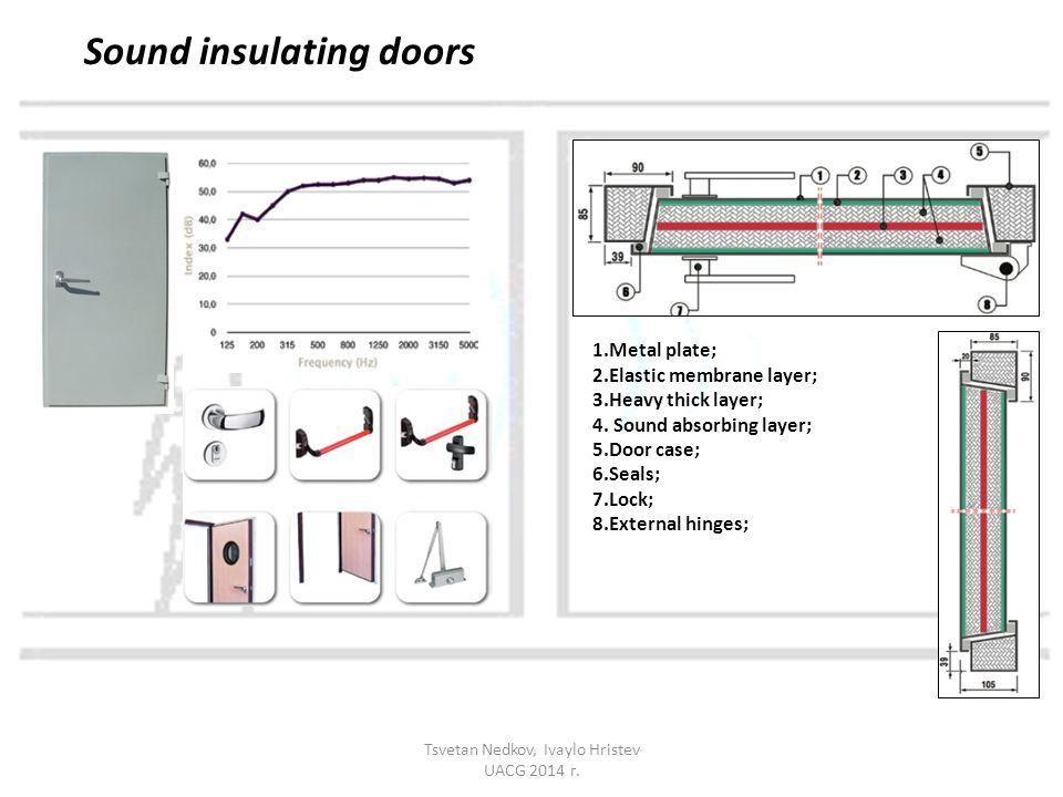 Sound insulating doors 1.Metal plate; 2.Elastic membrane layer; 3.Heavy thick layer; 4. Sound absorbing layer; 5.Door case; 6.Seals; 7.Lock; 8.Externa