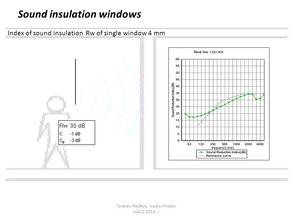 Sound insulation windows Index of sound insulation Rw of single window 4 mm Tsvetan Nedkov, Ivaylo Hristev UACG 2014 г.