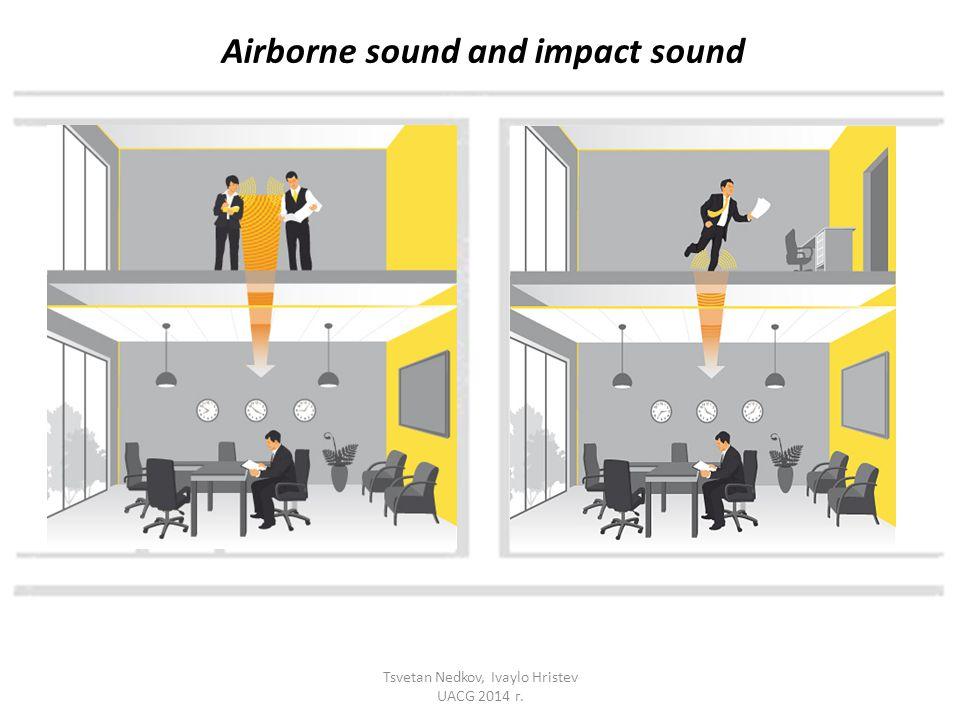 Airborne sound and impact sound Tsvetan Nedkov, Ivaylo Hristev UACG 2014 г.