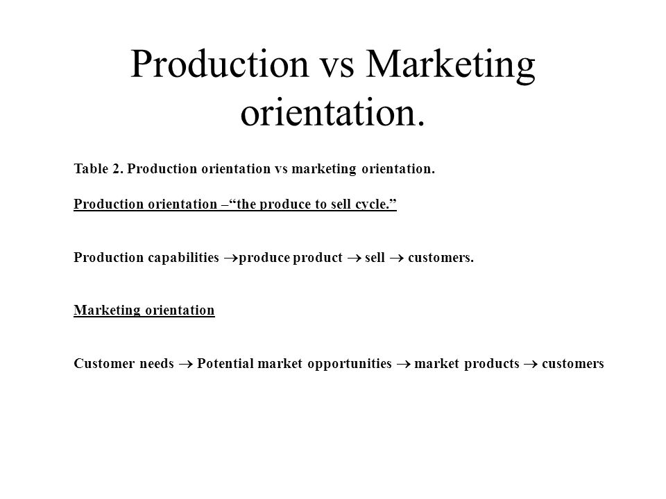 Production vs Marketing orientation.Table 2. Production orientation vs marketing orientation.