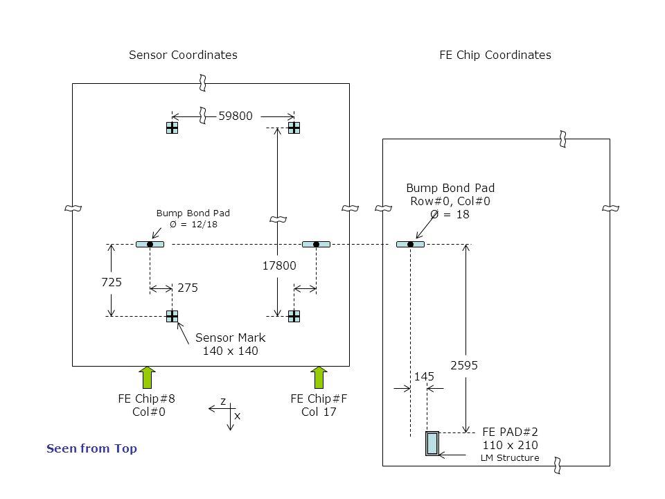 z x 725 Sensor Mark 140 x 140 17800 59800 Sensor Coordinates Bump Bond Pad Ø = 12/18 145 2595 FE PAD#2 110 x 210 LM Structure FE Chip Coordinates Bump Bond Pad Row#0, Col#0 Ø = 18 275 FE Chip#8 Col#0 FE Chip#F Col 17 Seen from Top